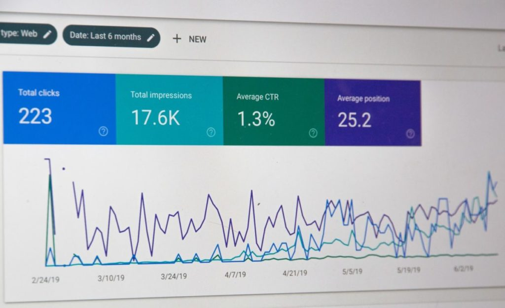 Social Media Ads Statistik